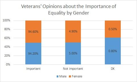 equality chart 1, 3_11_19